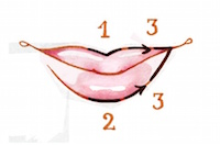 maquillage pour les lèvres